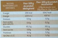Galettes de pommes de terre de l'oncle Hansi - Informations nutritionnelles - fr