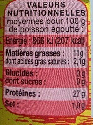 Thon blanc huile olive - Valori nutrizionali - fr