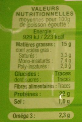 Sardines de Bretagne - Informations nutritionnelles