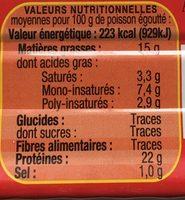 Sardines à l'Ancienne à l'Huile d'Olive vierge extra (Label Rouge) - Informations nutritionnelles