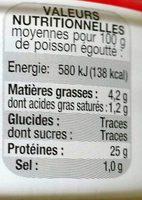 Thon Blanc (Véritable Germon) au Naturel - Valori nutrizionali - fr