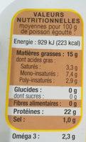 Sardines de Garde Millésimées à l'Huile d'Olive vierge extra - Nutrition facts