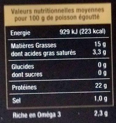 Sardines De Bretagne - Nutrition facts