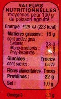 Sardines à l'ancienne à l'huile d'olive - Informations nutritionnelles - fr