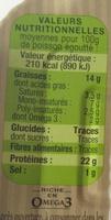 Sardines à l'Ancienne à l'Huile d'Olive vierge extra Bio - Informations nutritionnelles