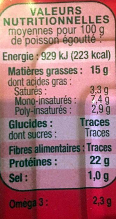 Sardines à l'huile d'olive Connétable - Nutrition facts - fr