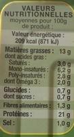 Sardines à l'ancienne au Piment d'Espelette - Nutrition facts - fr