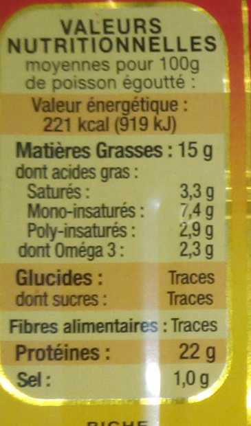 Sardine à l ancien - Nutrition facts