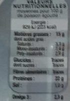 Sardines à l'ancienne aux 5 baies - Informations nutritionnelles - fr
