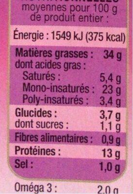 Sardines à l'huile d'olive et aux échalotes de bretagne - Informations nutritionnelles - fr