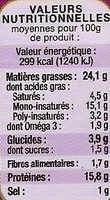 Sardines à l'ancienne aux tomates séchées - Informations nutritionnelles
