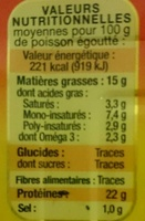 Sardines à l'ancienne au piment de Cayenne (+20% gratuit) - Informations nutritionnelles - fr
