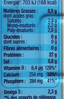Sardines sans arêtes au naturel - Nutrition facts - fr