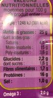 Sardines aux tomates séchées - Informations nutritionnelles