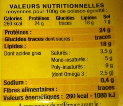 Sardines généreuses au piment - Informations nutritionnelles