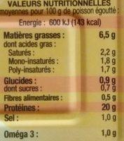 Sardines mar citron basilic sans huile 140g Cble - حقائق غذائية - fr