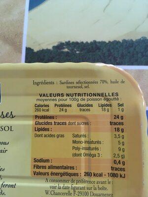 Sardines généreuses à l'huile de tournesol - Ingrediënten