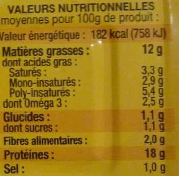 Sardines Généreuses à l'Escabèche - Informations nutritionnelles