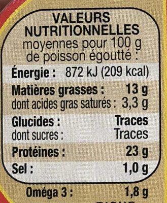 Les petites sardines - Informations nutritionnelles