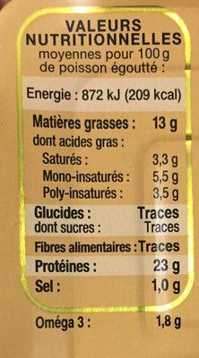 Sardines à l'huile d'arachide - Informations nutritionnelles