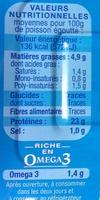 Sardines de Bretagnes au naturel - Informations nutritionnelles