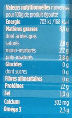 Sardines au naturel - Informations nutritionnelles - fr