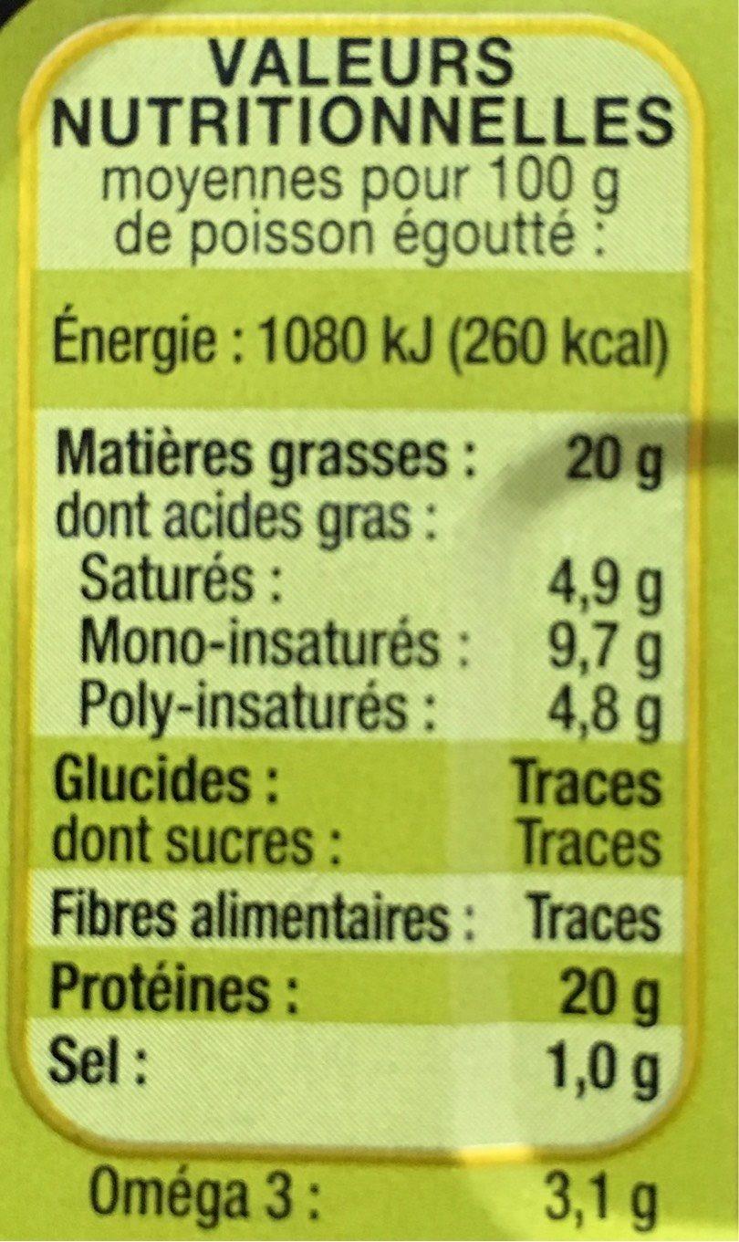Les Fines et Fondantes - Nutrition facts - fr