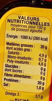 Sprats aux zestes de citron à l'huile d'olive - Informations nutritionnelles - fr