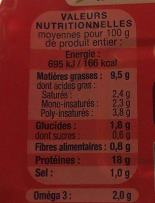Sardines de Bretagne à la Sauce Tomate à l'Huile d'Olive Bio - Informations nutritionnelles