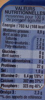 Sardine nature - Valori nutrizionali - fr