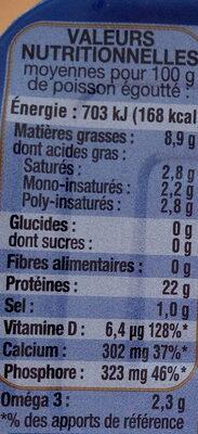 Sardine nature - Valori nutrizionali