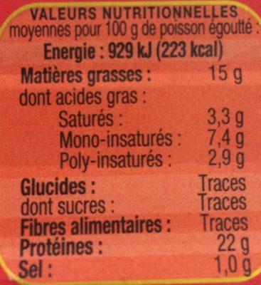 Sardines à l'Ancienne Label rouge - Nutrition facts