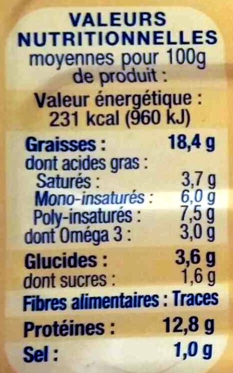 Filets de maquereaux (sauce moutarde de Dijon) Bio - Informations nutritionnelles - fr
