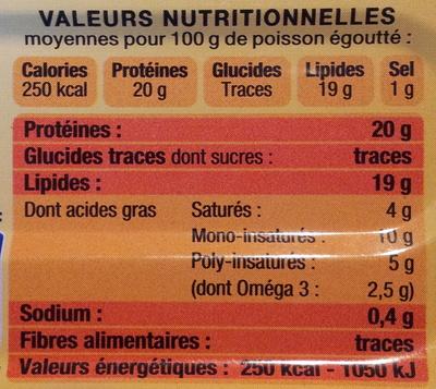 Filets de maquereaux (À l'Huile d'Olive aux Aromates) - Nutrition facts