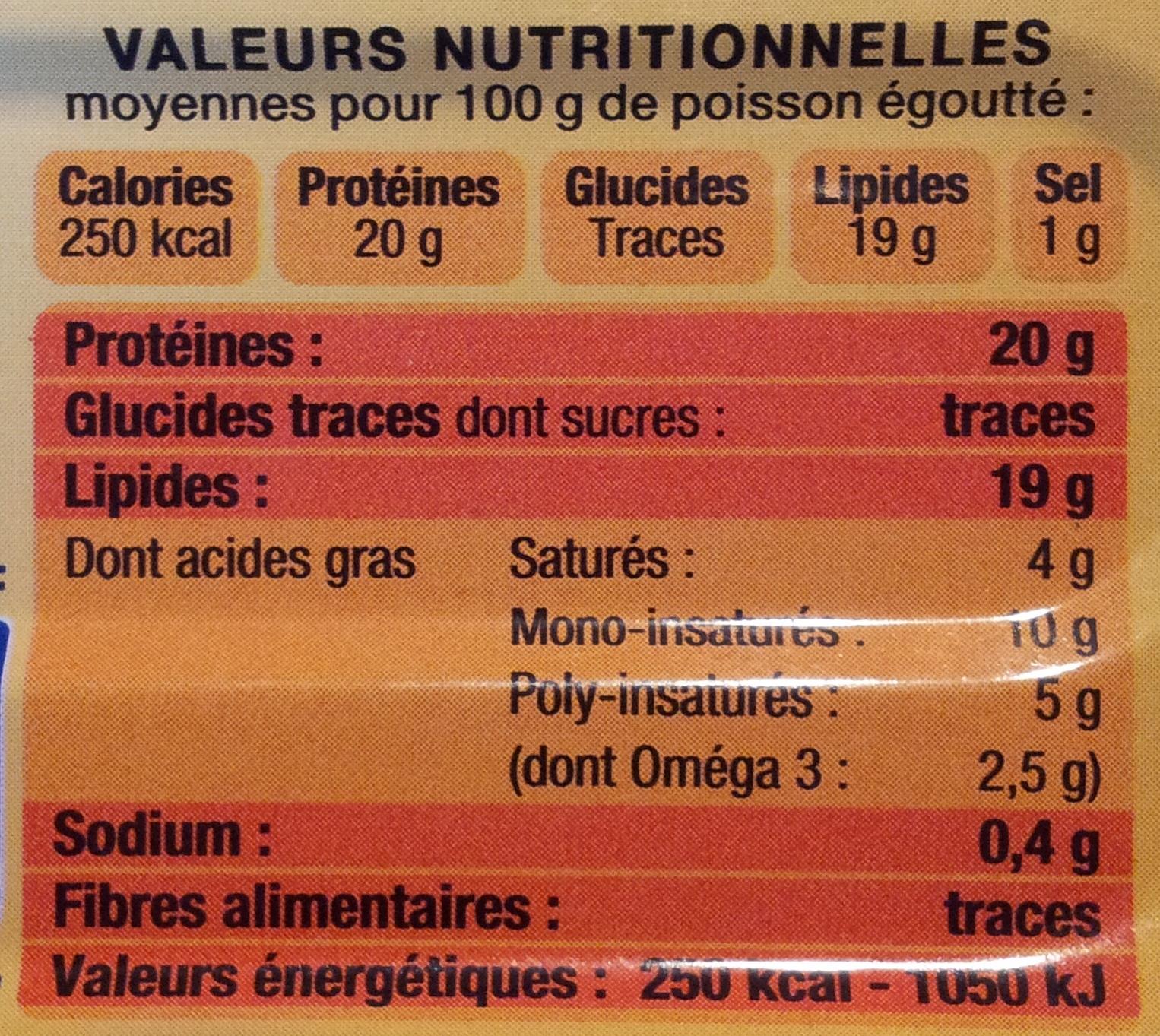 Filets de maquereaux à l'huile d'olive aux aromates - Nutrition facts - fr