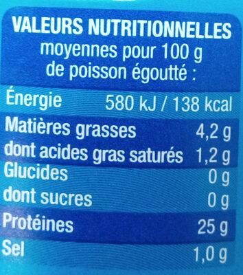 Thon Blanc Au naturel - Informations nutritionnelles