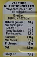 Filets de sardines marinés au citron bio - Informations nutritionnelles - fr
