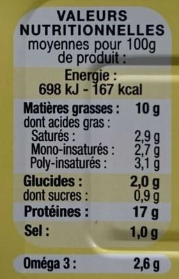 Filets de sardines marinés au citron bio - Informations nutritionnelles