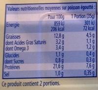 Filets de sardine marinade citron basilic (Sans huile) - Nutrition facts - fr