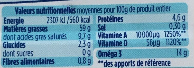 Foie de morue - Valori nutrizionali - fr