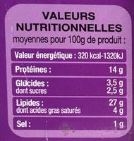 Emietté de Thon aux Tomates Séchées - Nutrition facts