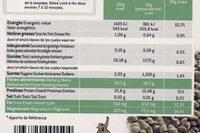 Lentilles Vertes de France Filière - Nutrition facts - fr