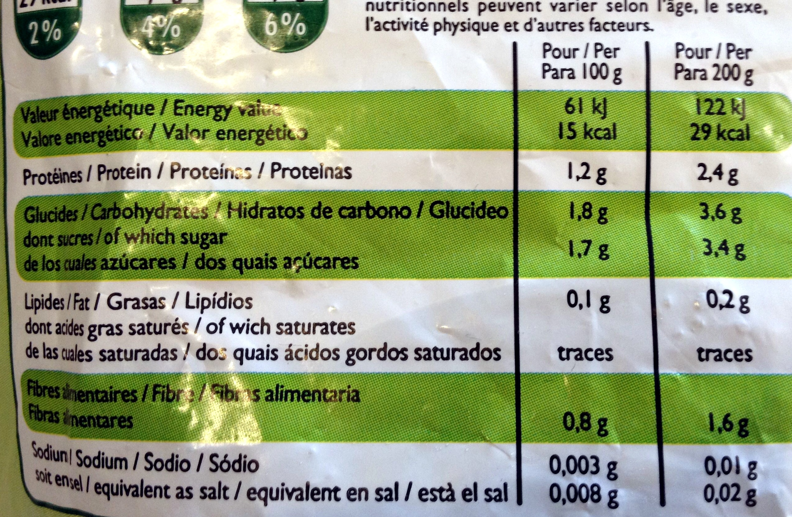 Courgettes en rondelles, Surgelé - Informations nutritionnelles