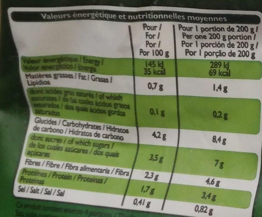 Légumes Cuisinés à l'Italienne - Voedingswaarden
