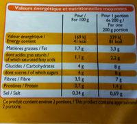 Purée de Carottes - Informations nutritionnelles