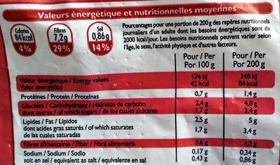 Purée de Céleris - Surgelé - Voedingswaarden - fr