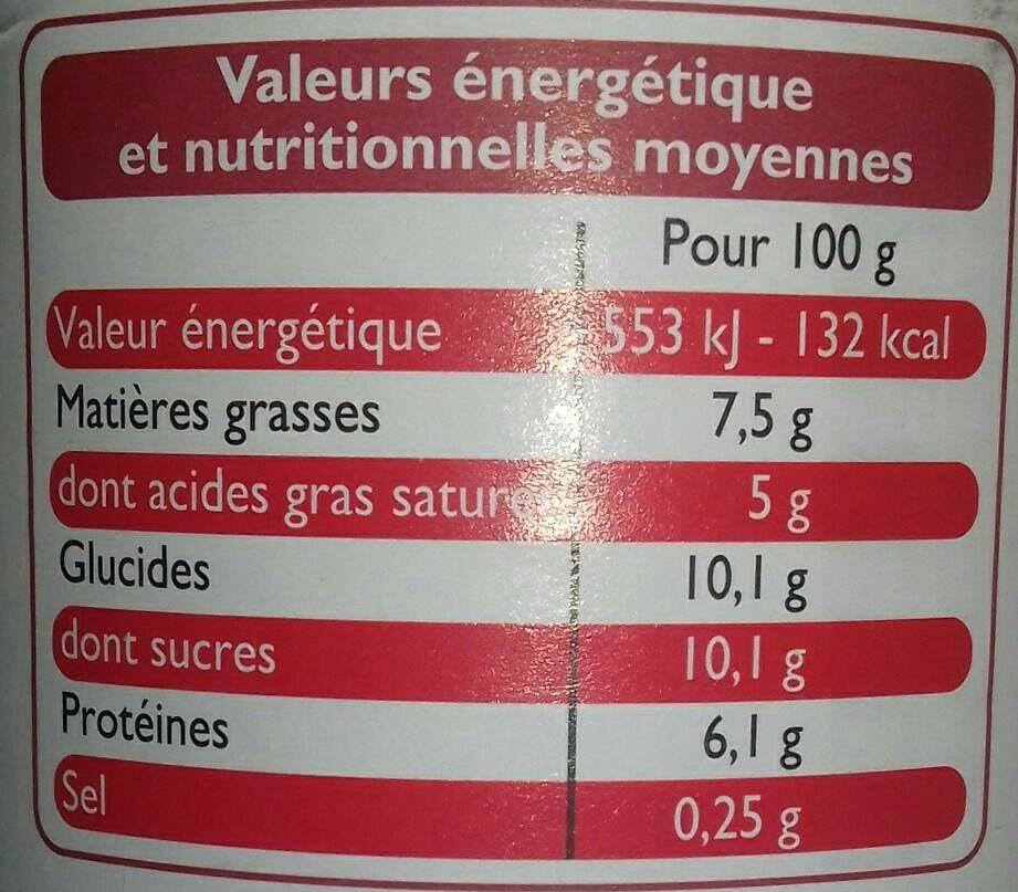 Lait concentré (7,5 % MG) - Informations nutritionnelles - fr