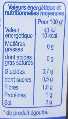 Cornichons au vinaigre - Informations nutritionnelles - fr