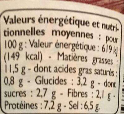 moutarde de dijon leader price - Nutrition facts - fr