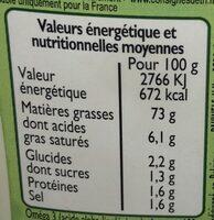 Mayonnaise a la moutarde de dijon - Nutrition facts - fr